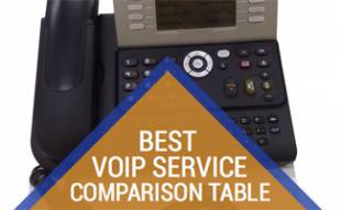 Best VoIP Service Comparison Table