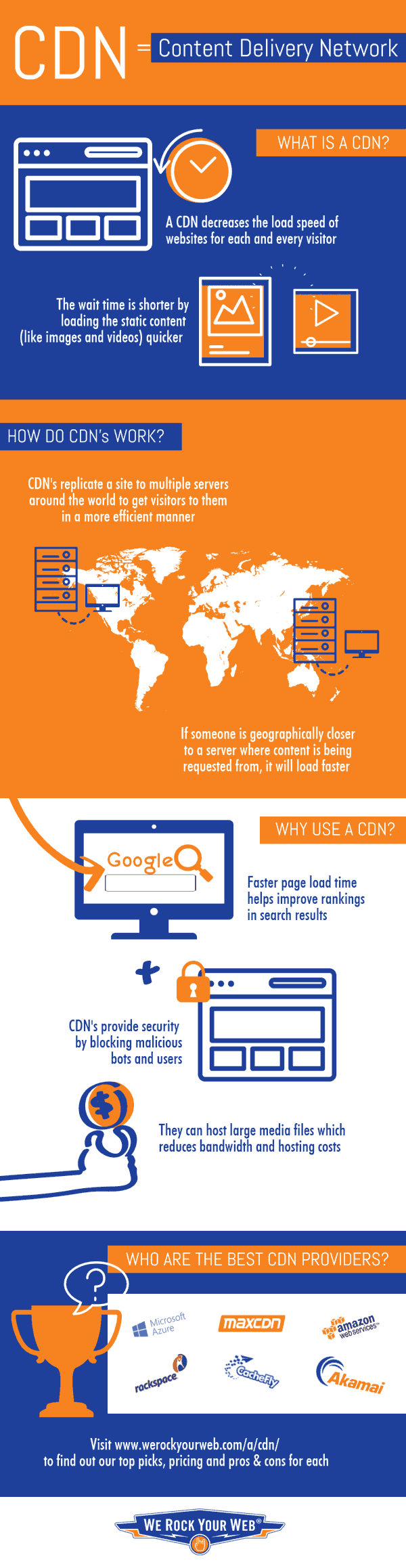 CDN Infographic