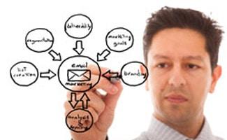 Email marketing idea board