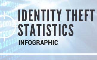 Identity theft infographic: 7 Alarming Identity Theft Statistics