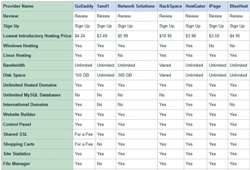 Web Hosting Comparison Table