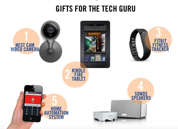 Gifts for the Tech Guru