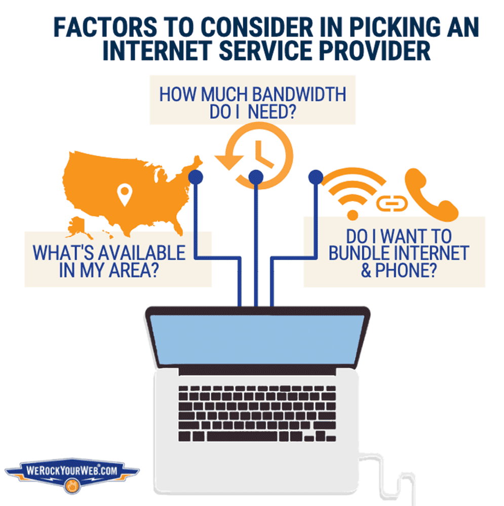 Factors To Consider In Picking An Internet Service Provider Graphic